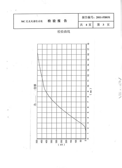 上海交大亚搏下载官网亚搏手机版官方登录轮检测报告